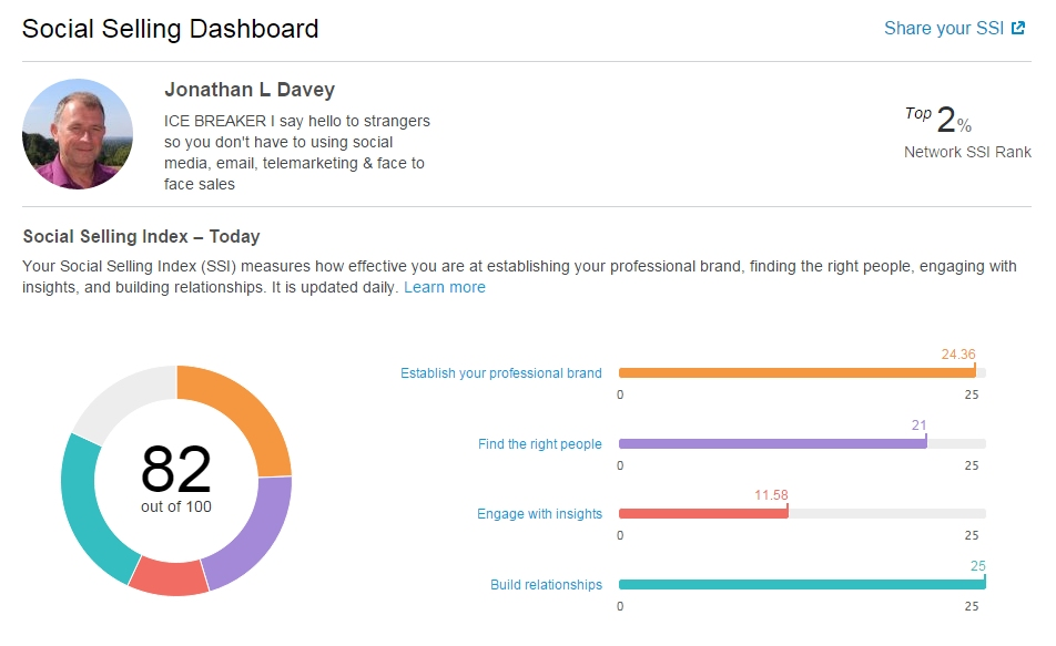 linkedin social selling dashboard jonathan l davey