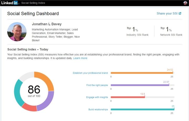 linkedin-social-selling-dashboard-top-one-percent